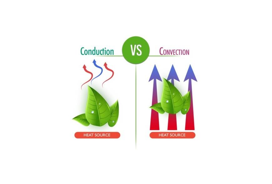 Vaporizzatore a conduzione o convezione